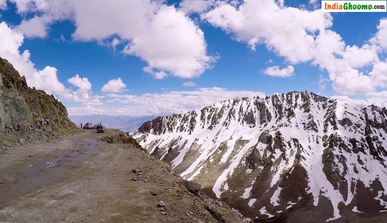 Ladakh Himalayan Range